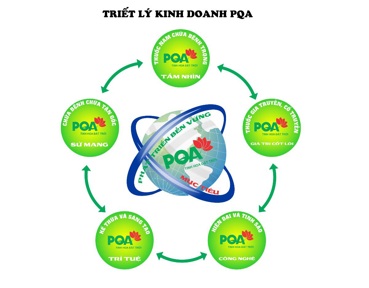 Gioi-thieu-PQA2