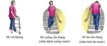 phuong-phap-di-chuyen-sau-phau-thuat